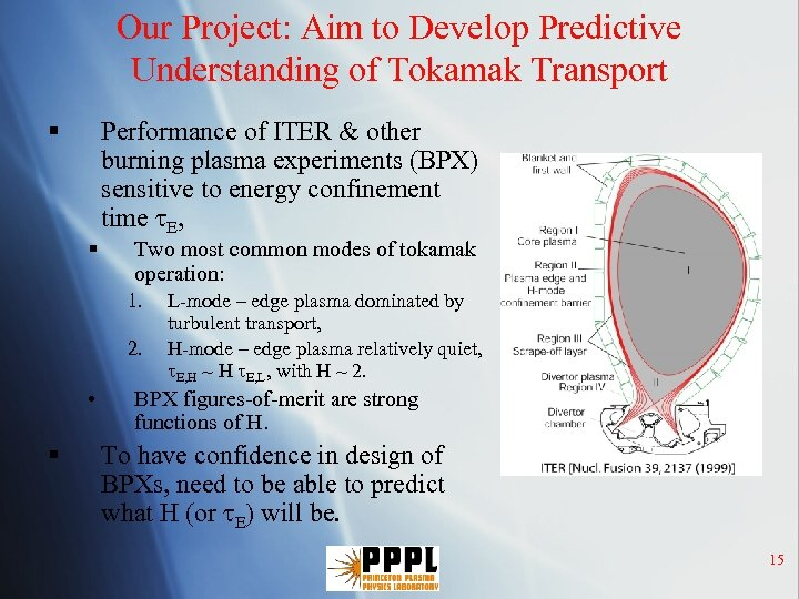 Our Project: Aim to Develop Predictive Understanding of Tokamak Transport § § Performance of
