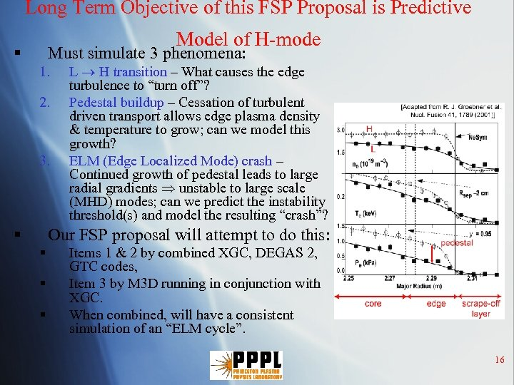 Long Term Objective of this FSP Proposal is Predictive Model of H-mode § Must
