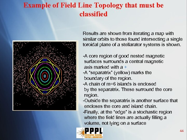 Example of Field Line Topology that must be classified Results are shown from iterating