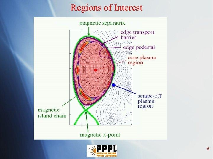 Regions of Interest 6