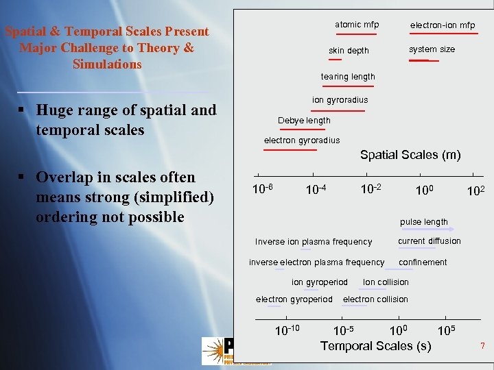 atomic mfp Spatial & Temporal Scales Present Major Challenge to Theory & Simulations §