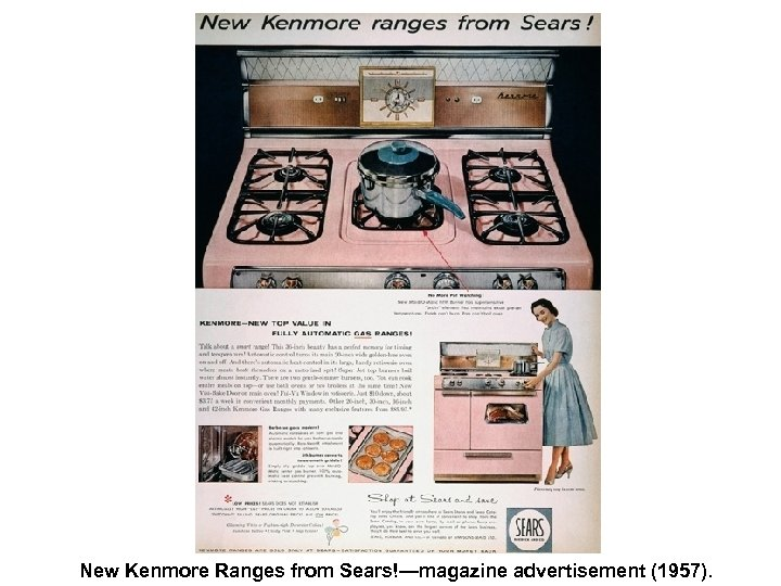 New Kenmore Ranges from Sears!—magazine advertisement (1957).