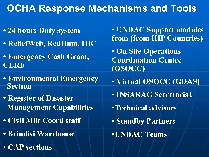 OCHA Response Mechanisms and Tools • 24 hours Duty system • Relief. Web, Red.