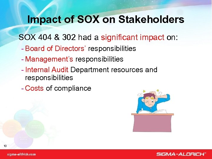 Impact of SOX on Stakeholders SOX 404 & 302 had a significant impact on: