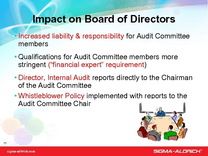 Impact on Board of Directors • Increased liability & responsibility for Audit Committee members