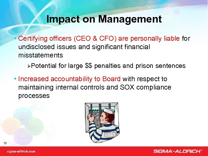 Impact on Management • Certifying officers (CEO & CFO) are personally liable for undisclosed