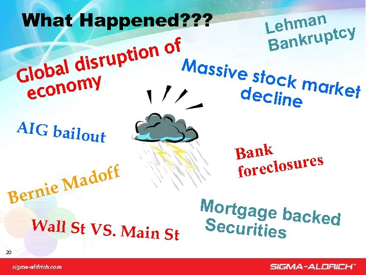 What Happened? ? ? ehman tcy L nkrup Ba n of ruptio Massiv l