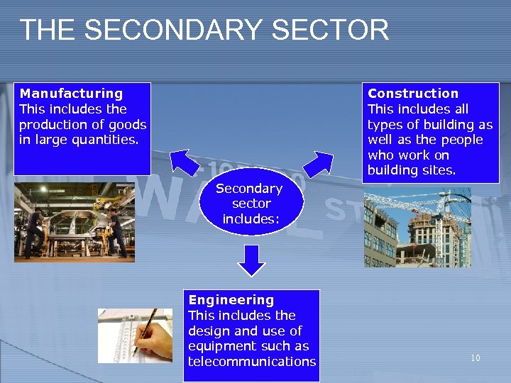 THE SECONDARY SECTOR Manufacturing This includes the production of goods in large quantities. Construction