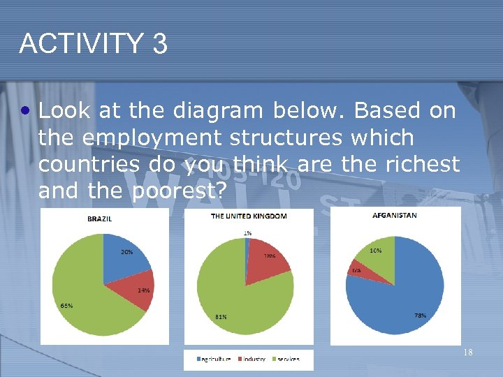 ACTIVITY 3 • Look at the diagram below. Based on the employment structures which