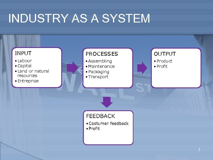 INDUSTRY AS A SYSTEM INPUT PROCESSES OUTPUT • Labour • Capital • Land or
