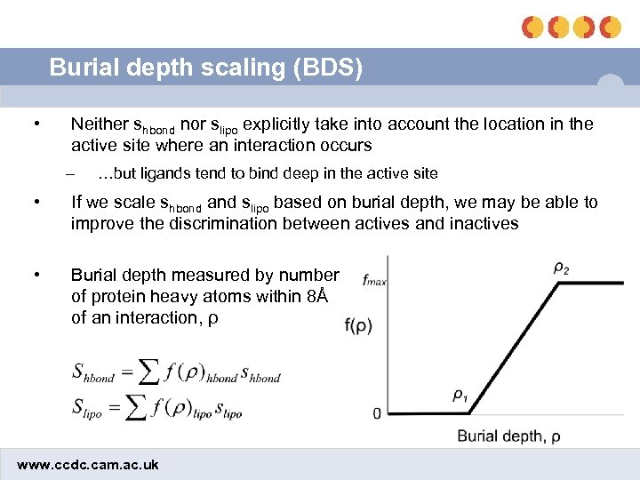 Burial depth scaling (BDS) • Neither shbond nor slipo explicitly take into account the