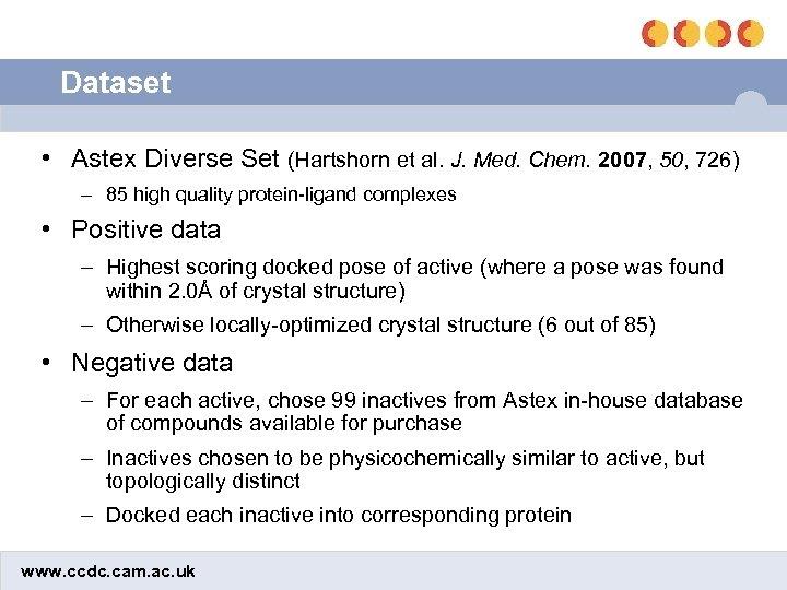 Dataset • Astex Diverse Set (Hartshorn et al. J. Med. Chem. 2007, 50, 726)