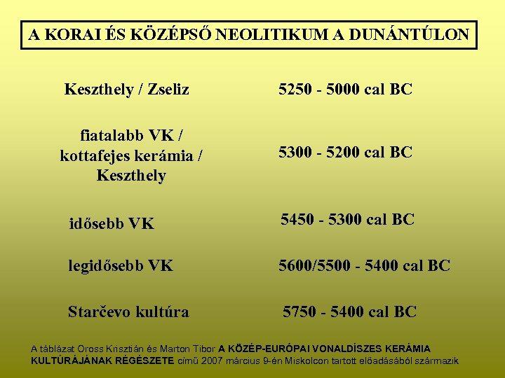 A KORAI ÉS KÖZÉPSŐ NEOLITIKUM A DUNÁNTÚLON Keszthely / Zseliz 5250 - 5000 cal