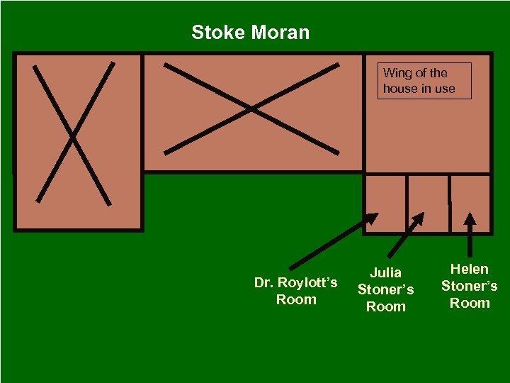 Stoke Moran Wing of the house in use Dr. Roylott's Room Julia Stoner's Room