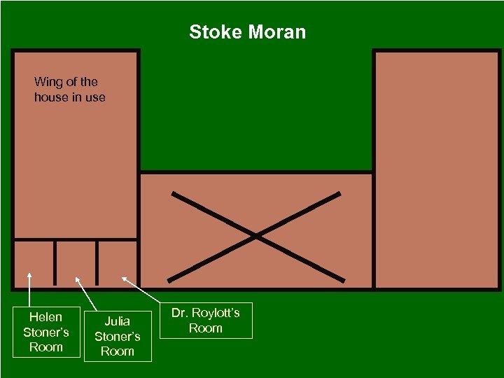 Stoke Moran Wing of the house in use Helen Stoner's Room Julia Stoner's Room