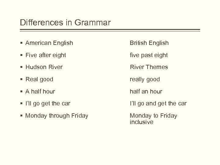 Differences in Grammar § American English British English § Five after eight five past