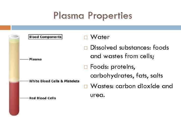 Plasma Properties Water Dissolved substances: foods and wastes from cells; Foods: proteins, carbohydrates, fats,