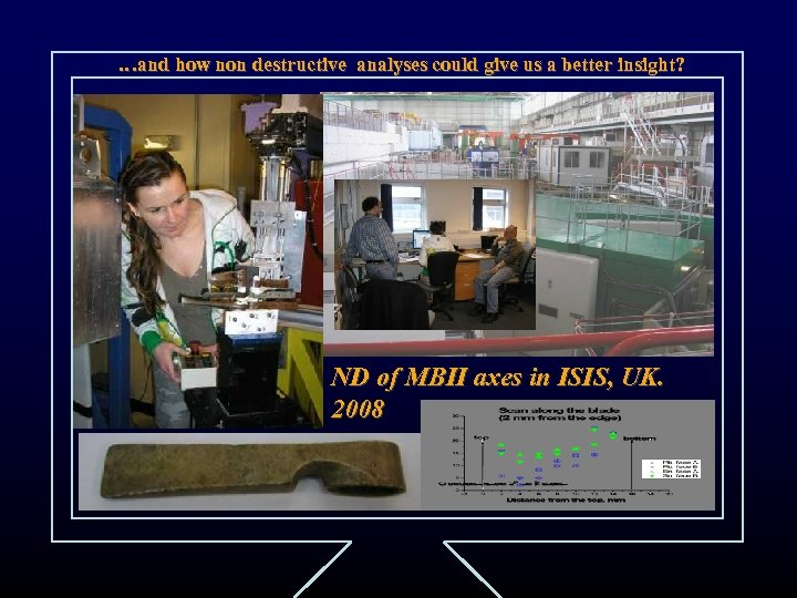 …and how non destructive analyses could give us a better insight? ND of MBII
