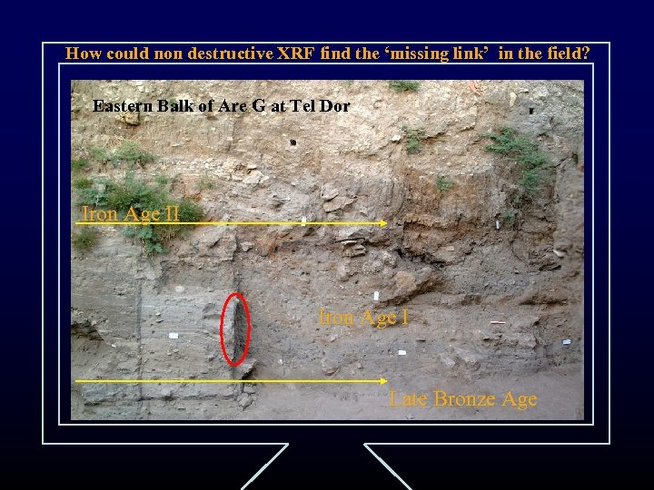 How could non destructive XRF find the 'missing link' in the field? Eastern Balk