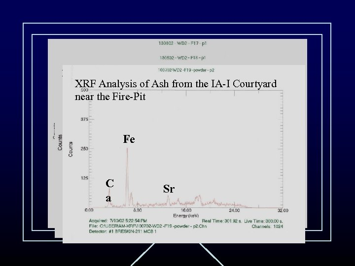 XRF Analysis of white Calcite from the IA-I Fire-Pit from Tel Dor of Burnt