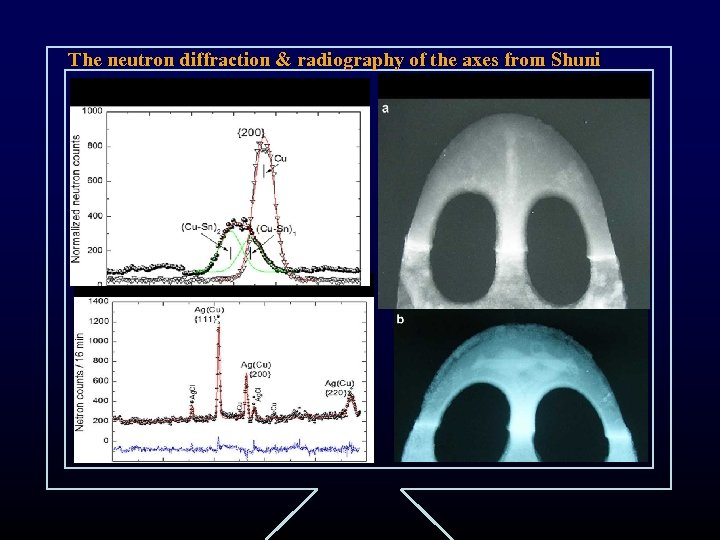The neutron diffraction & radiography of the axes from Shuni