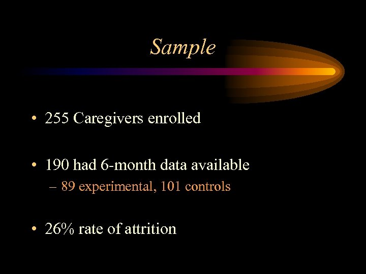 Sample • 255 Caregivers enrolled • 190 had 6 -month data available – 89