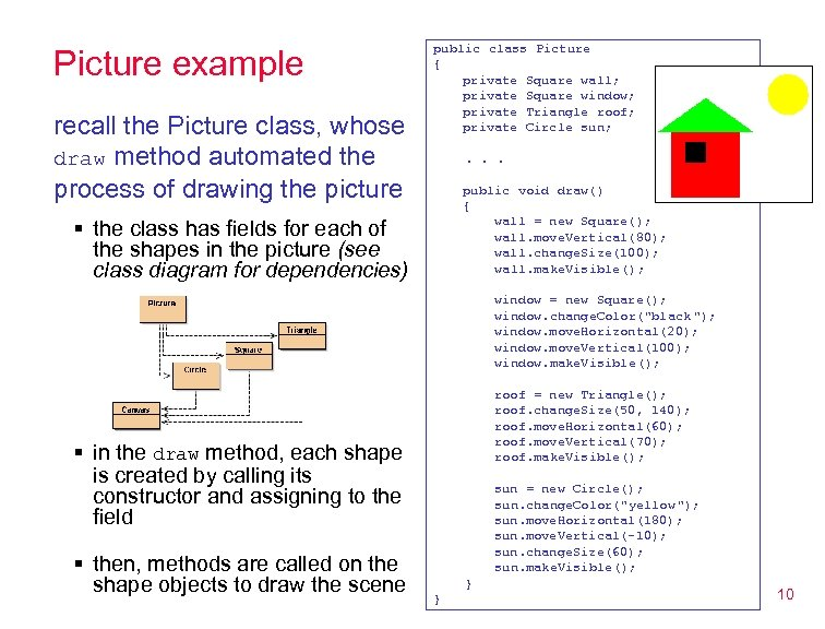 Picture example recall the Picture class, whose draw method automated the process of drawing