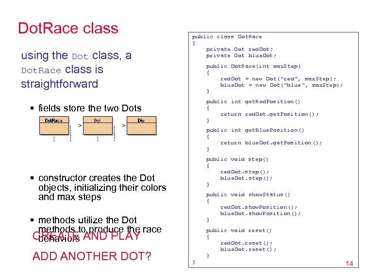 Dot. Race class using the Dot class, a Dot. Race class is straightforward public