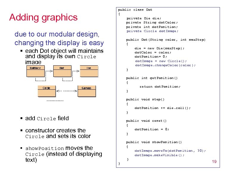 Adding graphics due to our modular design, changing the display is easy public class
