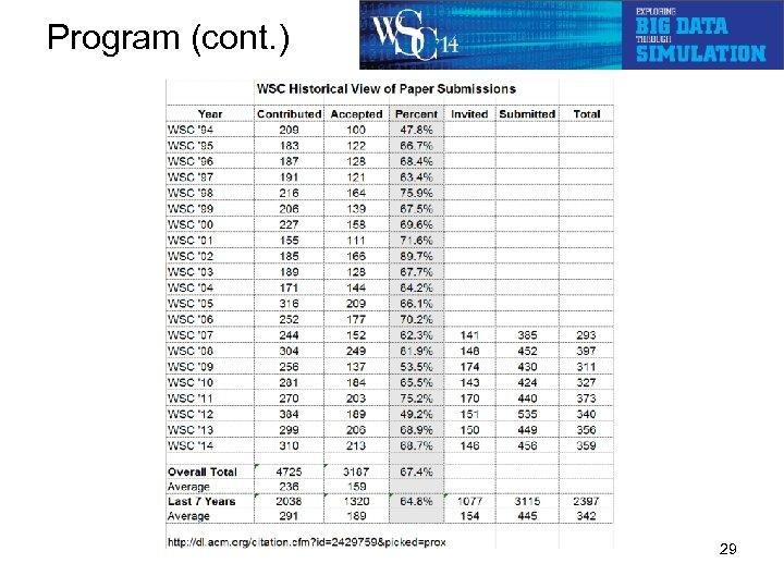 Program (cont. ) 29