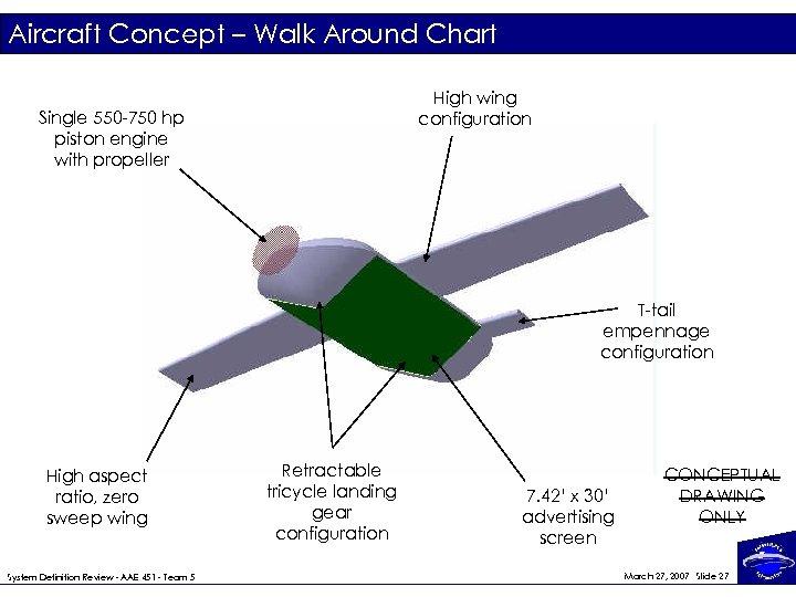Aircraft Concept – Walk Around Chart High wing configuration Single 550 -750 hp piston