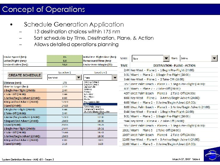 Concept of Operations • Schedule Generation Application – – – 13 destination choices within