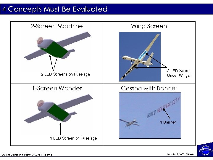 4 Concepts Must Be Evaluated 2 -Screen Machine 2 LED Screens on Fuselage 1