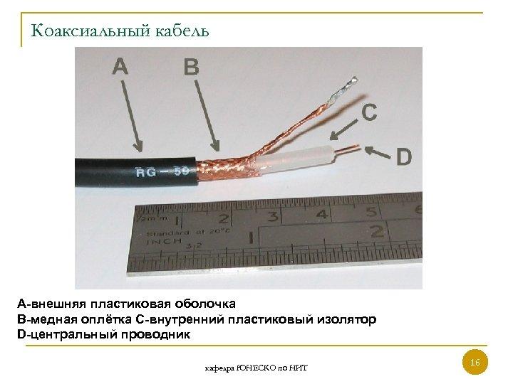 Коаксиальный кабель A-внешняя пластиковая оболочка B-медная оплётка C-внутренний пластиковый изолятор D-центральный проводник кафедра ЮНЕСКО