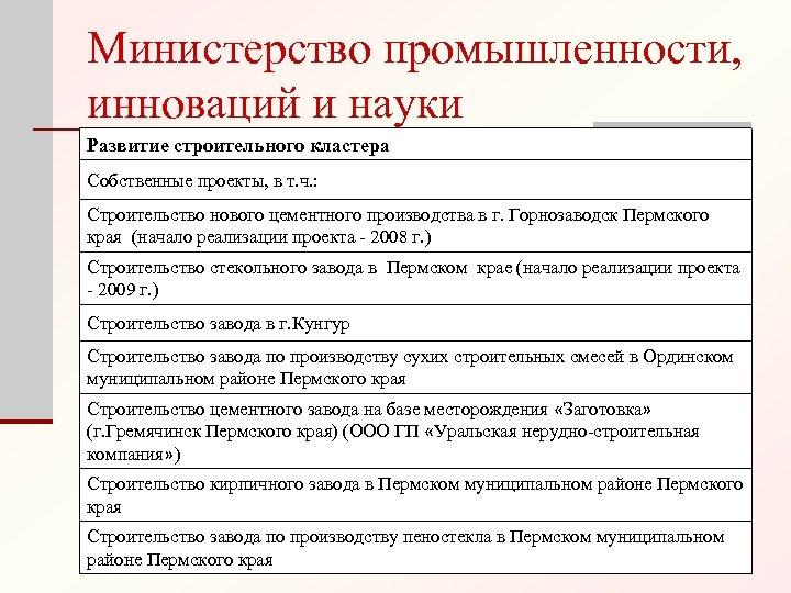 Новые ставки транспортного налога в 2009г.в пермском крае ставки, прогнозы, аналитика football