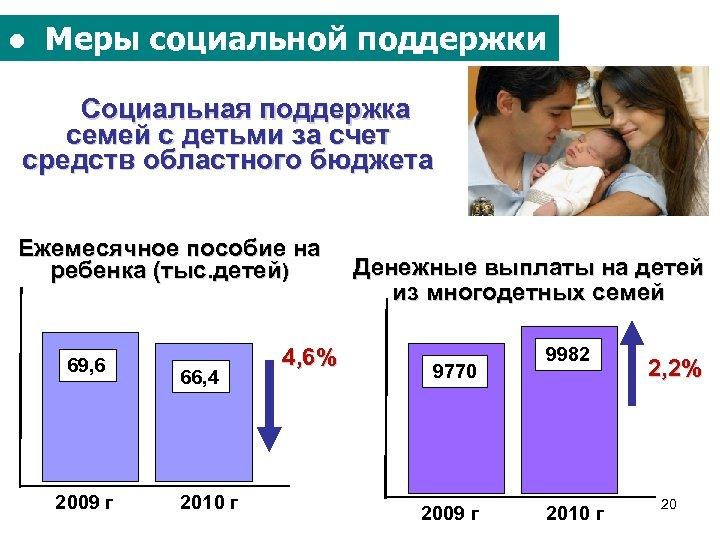 ● Меры социальной поддержки Социальная поддержка семей с детьми за счет средств областного бюджета