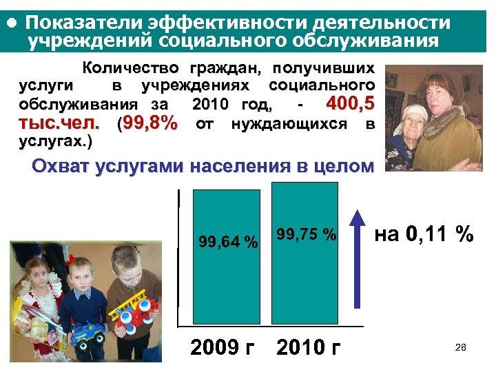 ● Показатели эффективности деятельности учреждений социального обслуживания Количество граждан, получивших услуги в учреждениях социального