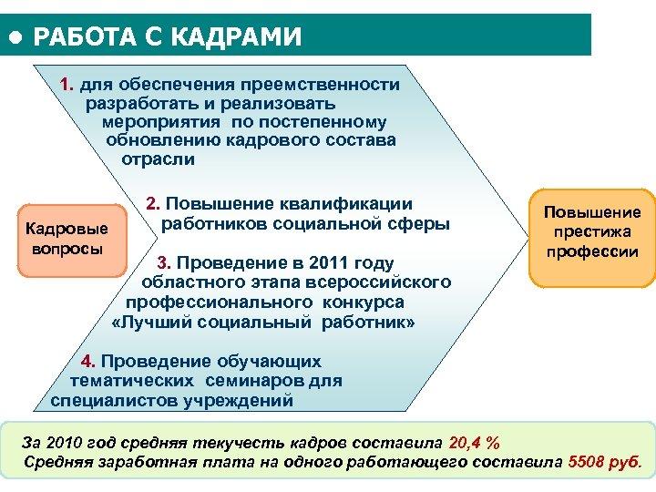 ● РАБОТА С КАДРАМИ 1. для обеспечения преемственности разработать и реализовать мероприятия по постепенному