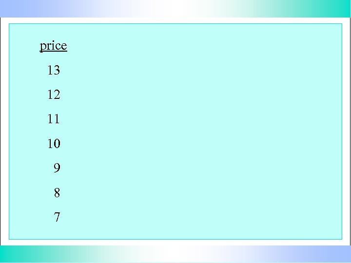 price 13 12 11 10 9 8 7