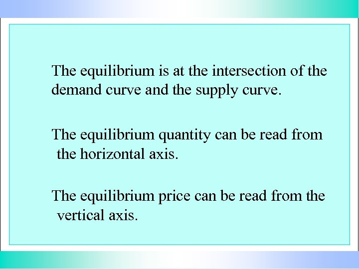 The equilibrium is at the intersection of the demand curve and the supply curve.