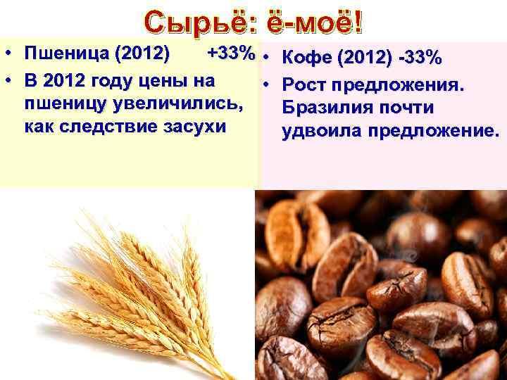 Сырьё: ё-моё! • Пшеница (2012) +33% • Кофе (2012) -33% • В 2012 году