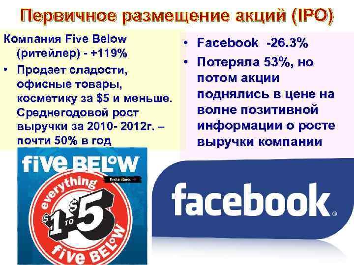 Первичное размещение акций (IPO) Компания Five Below • Facebook -26. 3% (ритейлер) - +119%