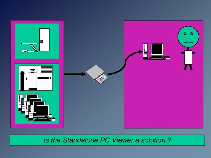 Is the Standalone PC Viewer a solution ?