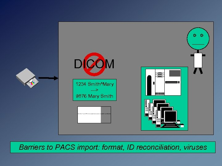 DICOM 1234 Smith^Mary ---> 9876 Mary Smith Barriers to PACS import: format, ID reconciliation,