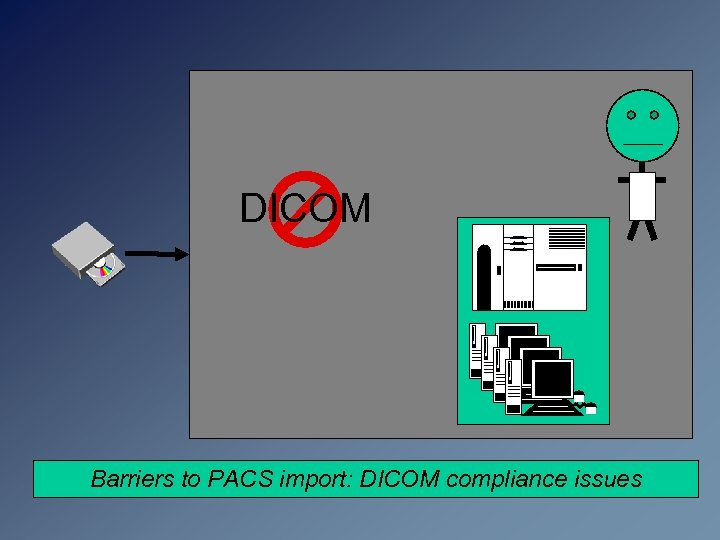 DICOM Barriers to PACS import: DICOM compliance issues