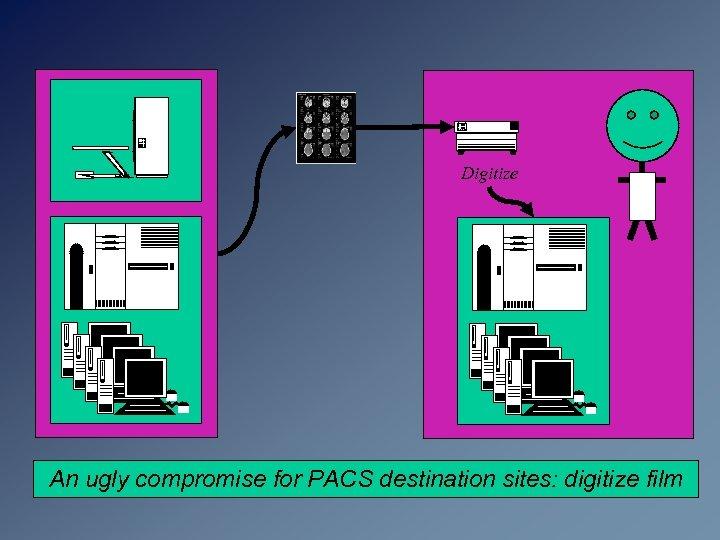 Digitize An ugly compromise for PACS destination sites: digitize film