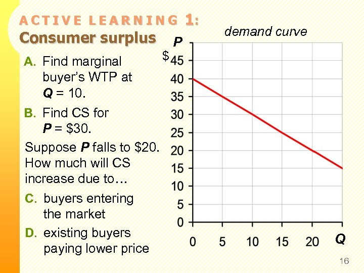 ACTIVE LEARNING Consumer surplus A. Find marginal buyer's WTP at Q = 10. $