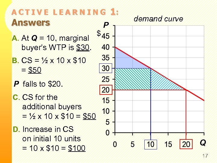 ACTIVE LEARNING Answers A. At Q = 10, marginal buyer's WTP is $30. $