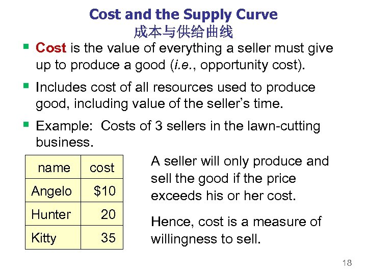 Cost and the Supply Curve 成本与供给曲线 § Cost is the value of everything a