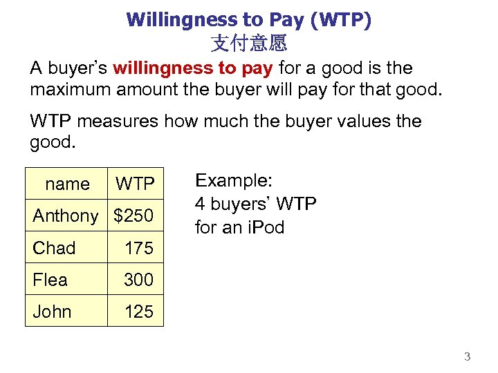 Willingness to Pay (WTP) 支付意愿 A buyer's willingness to pay for a good is